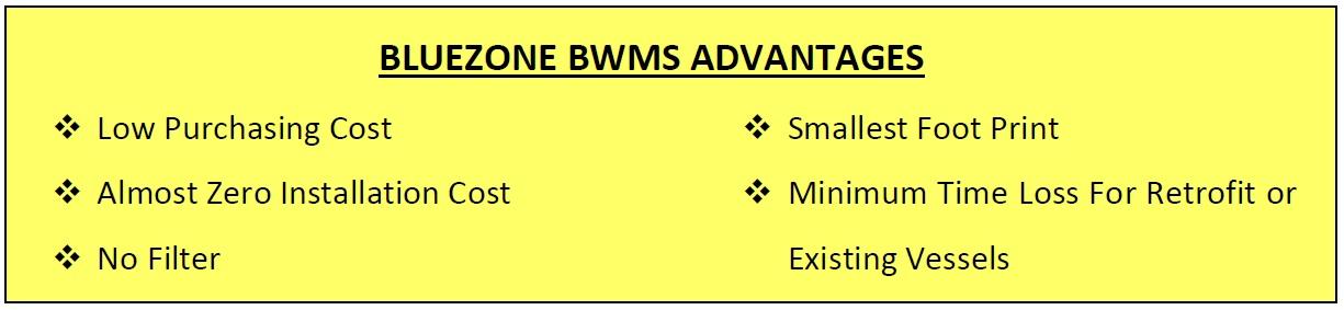 Bluezone Bwms Ams Acceptance